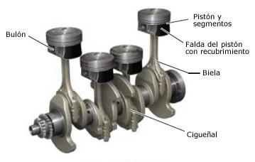 elementos móviles de un motor
