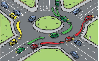 Driving on roundabouts